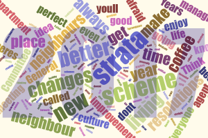 New year's strata resolutions word cloud